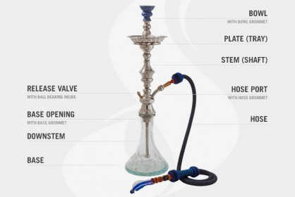 Hookah How-To